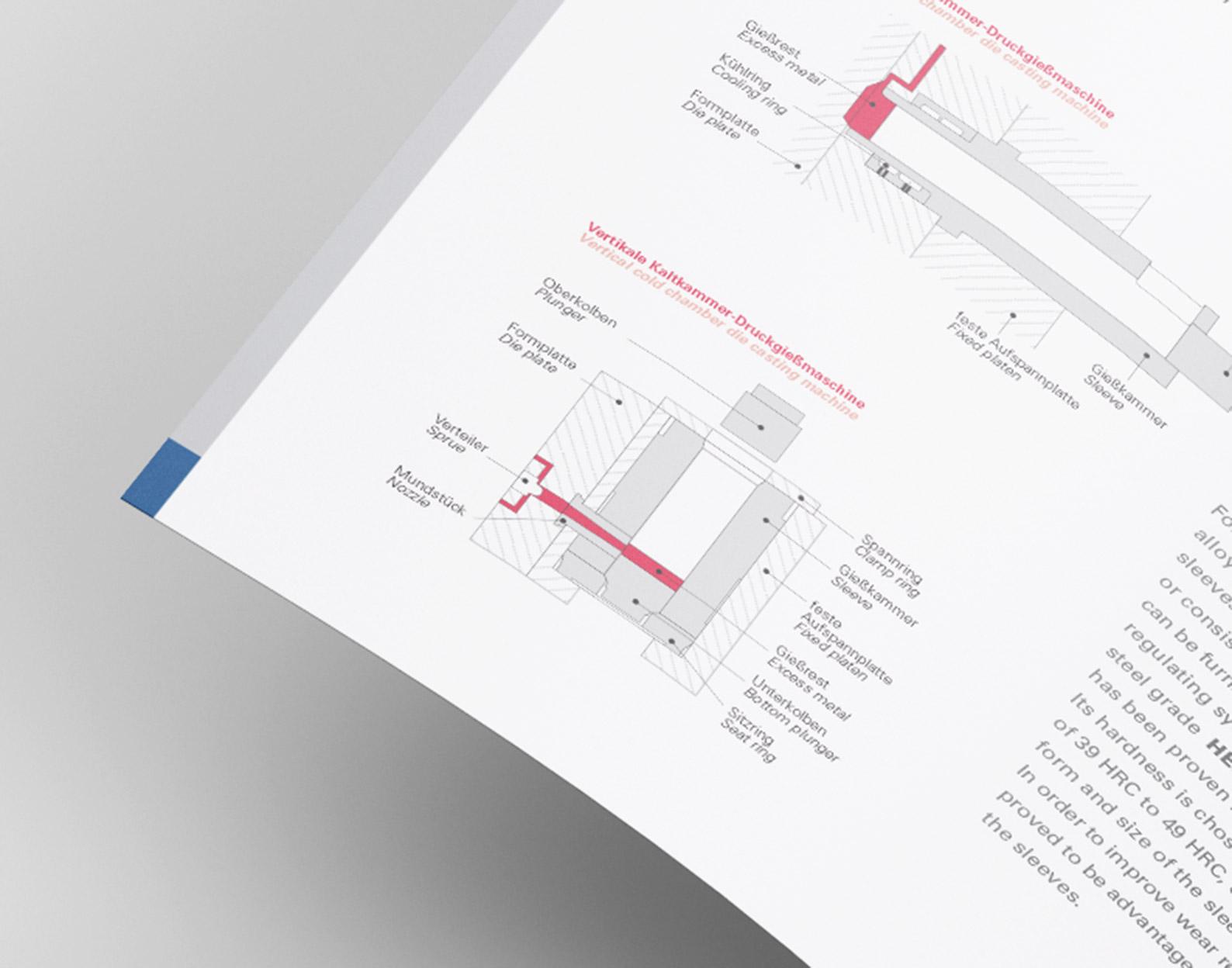 Technische Zeichnung 'Vertikale Kaltkammer-Druckgießmaschine'