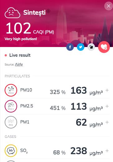 indice poluarea aerului in romania