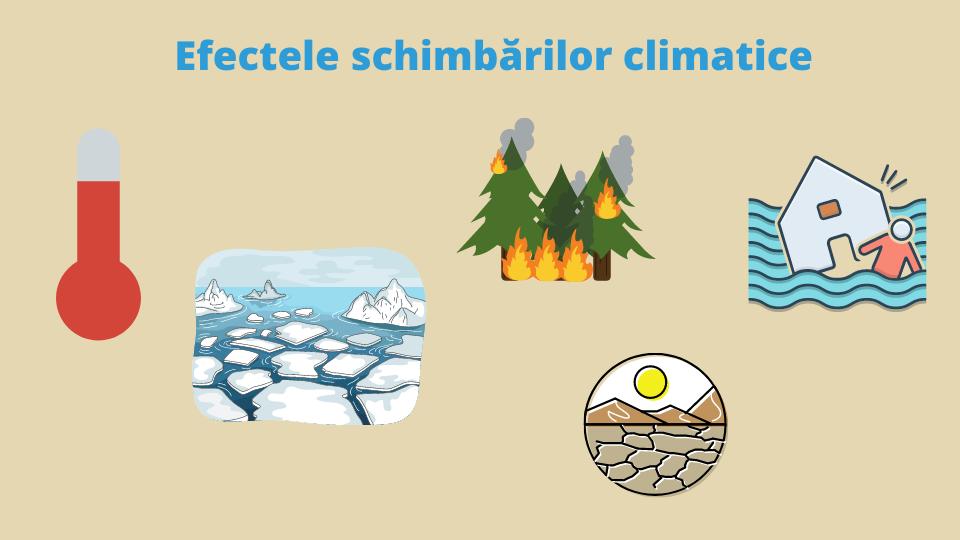 grafic efectele schimbarilor climatice