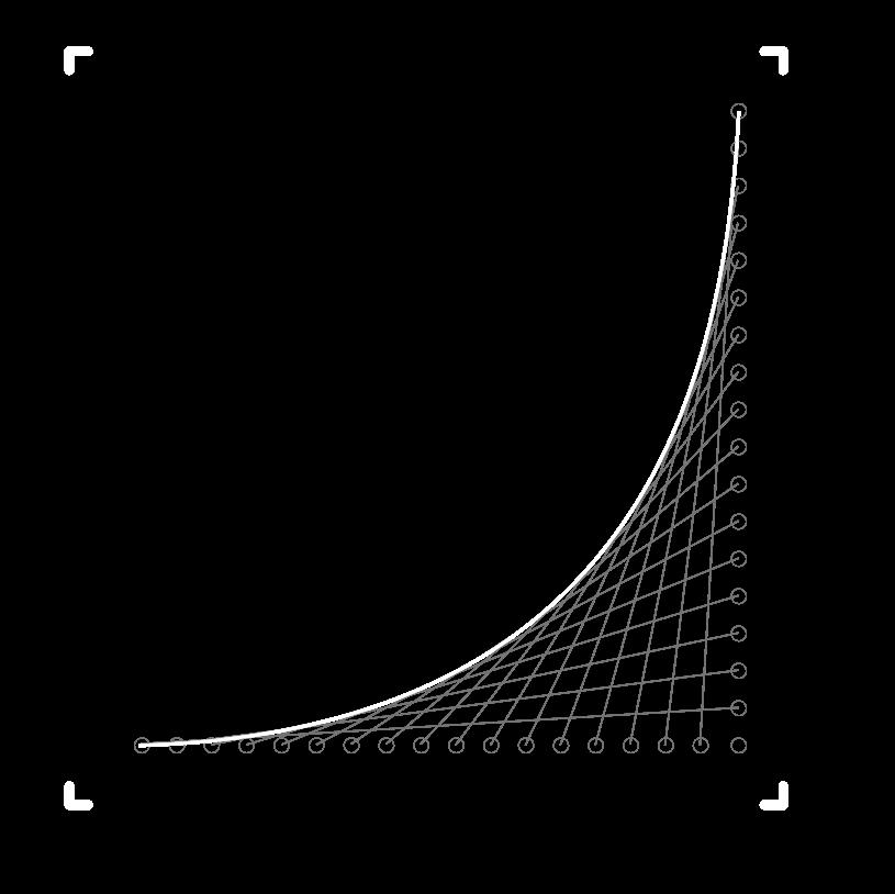 A compounding chart.