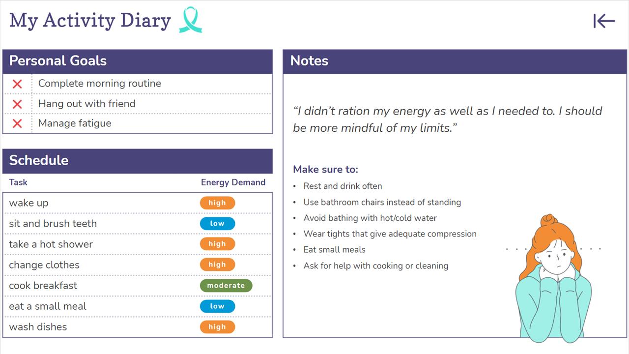 A fatigue/activity diary