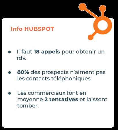 informations prospection hubspot