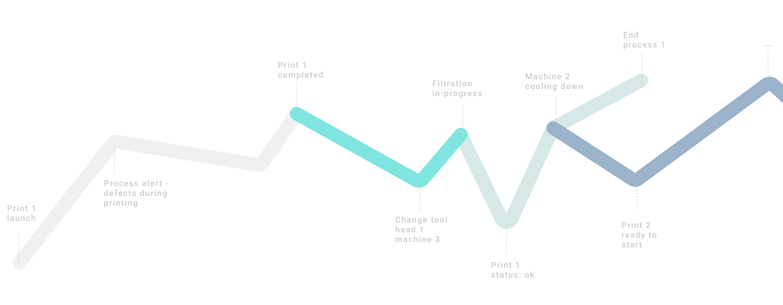 Graphic visual process Handddle