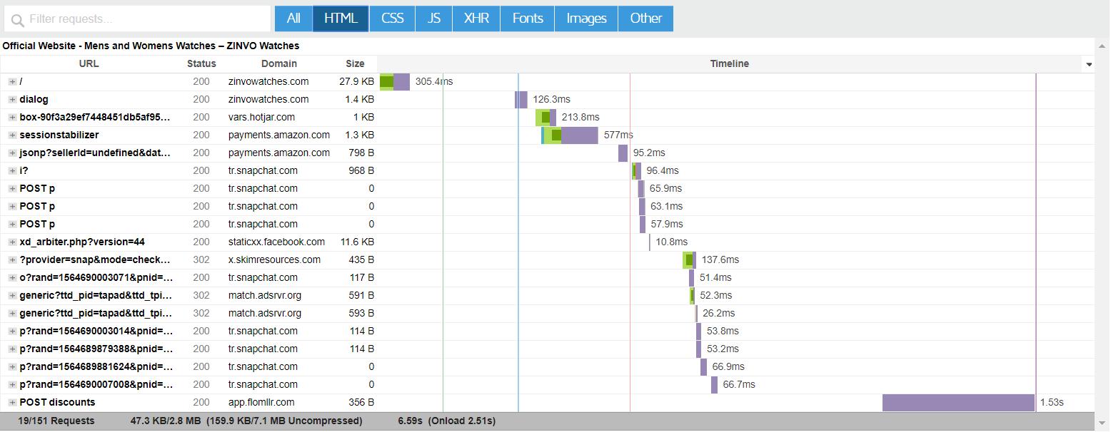 tool for technical site diagnostics