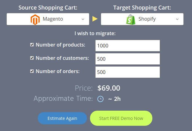 migration from magento to shopify cost