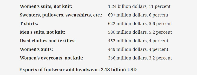 Search query statistics for clothing in the UK