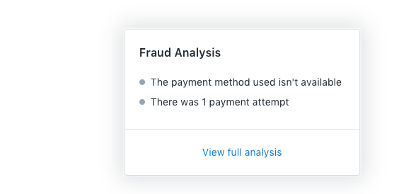 protection of fraud in Shopify