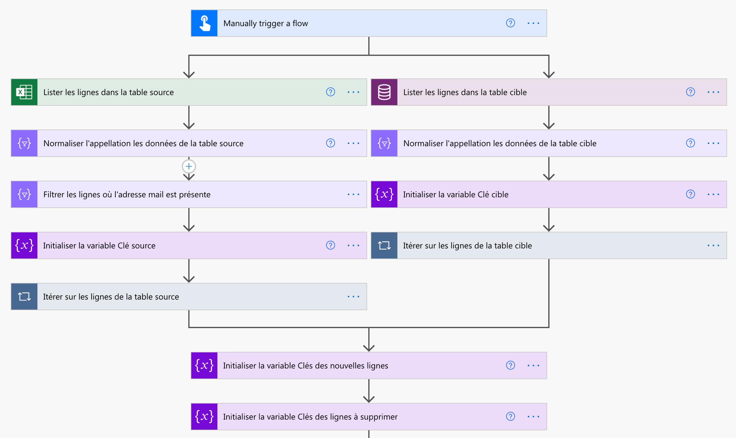 Synchroniser deux tables avec Microsoft Power Automate