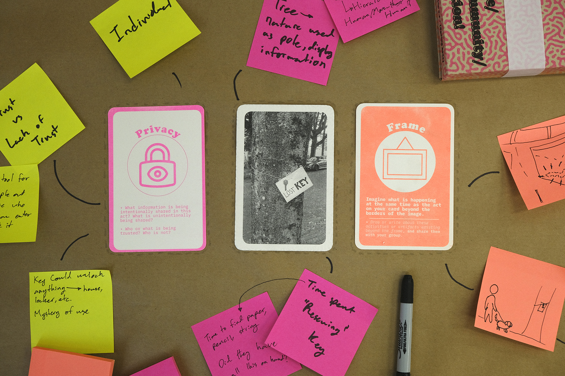 Three rectangular cards; one fluorescent pink, one black, and one fluorescent orange; laid out across a brown table. The cards are surrounded by several brightly coloured sticky notes covered in handwriting, as well as a felt pen and a card box.
