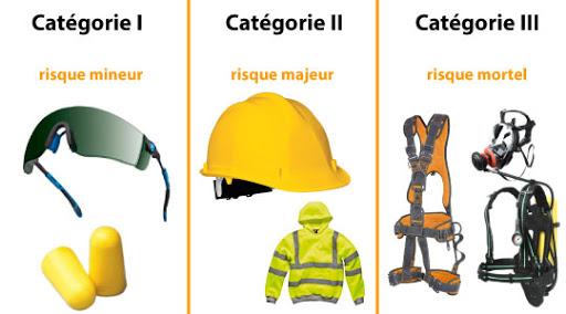 Quelles sont les 3 catégories d'EPI ?