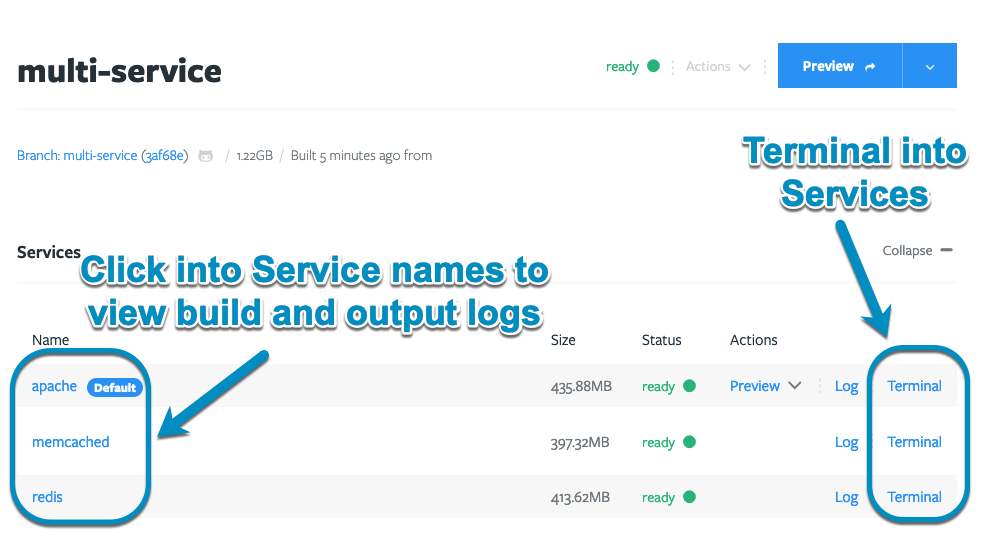 Screenshot showing a list of services inside a Tugboat Preview (apache, memcached, and redis), with links to view logs and open a terminal directly into each service