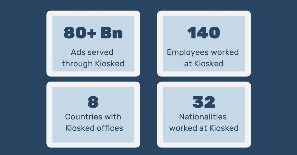 Kiosked in numbers during the past decade
