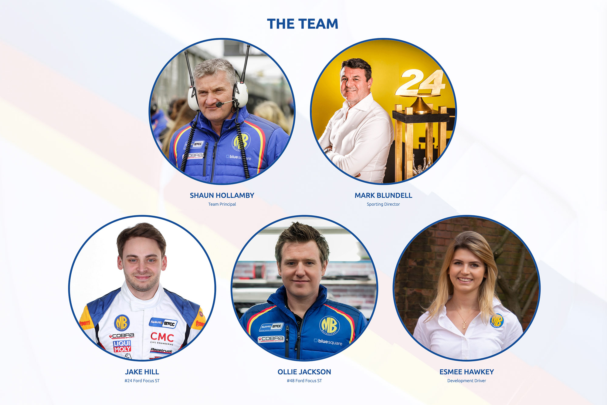 The Team Page