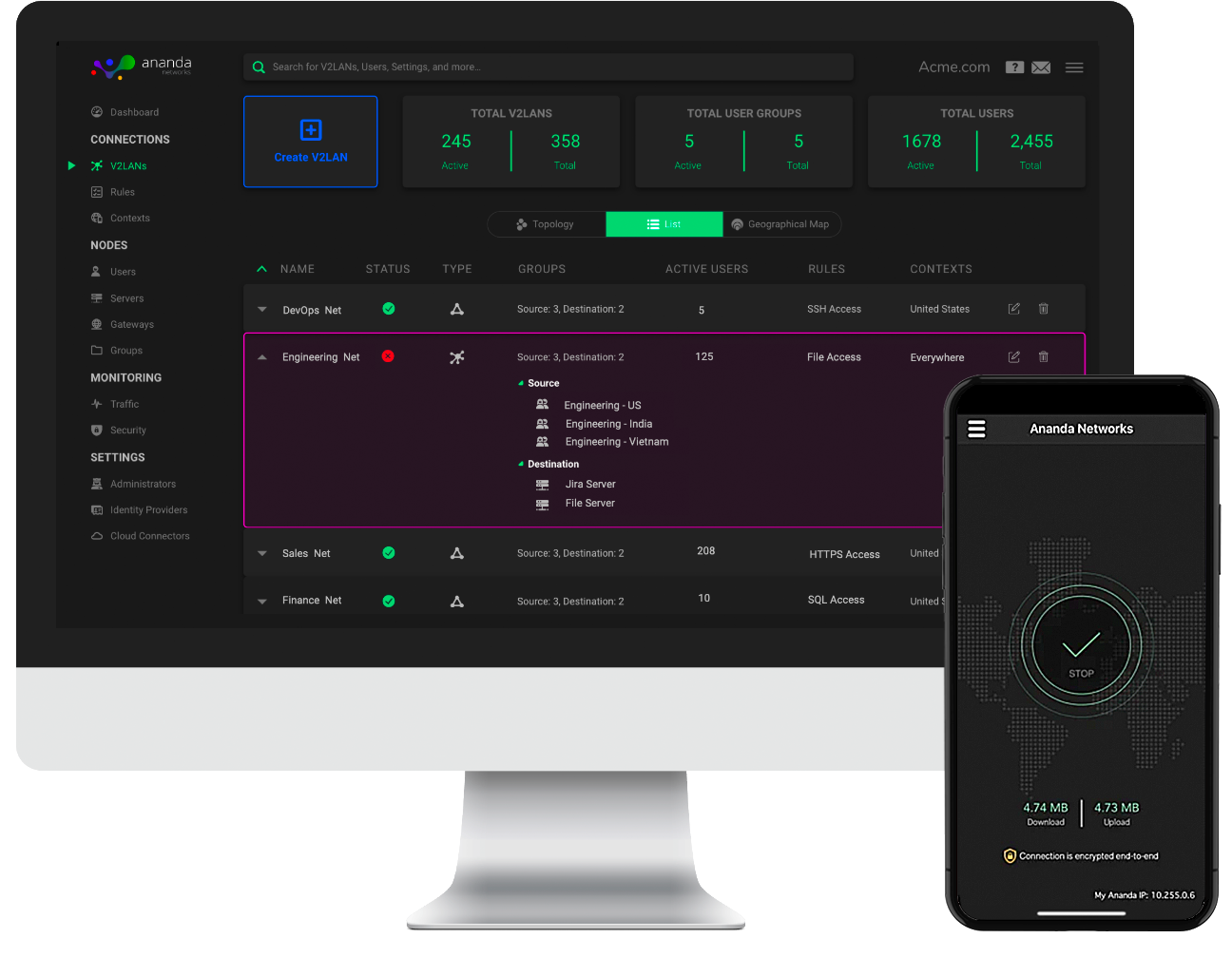 Cloud managed SASE service console