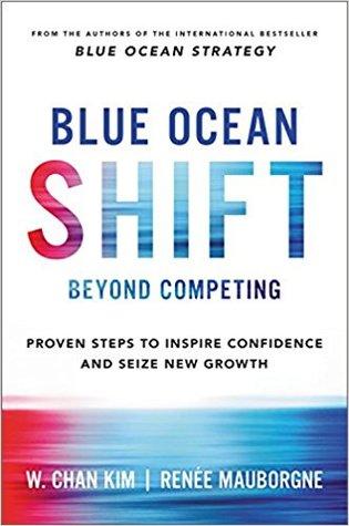 Blue Ocean Shift Book Cover