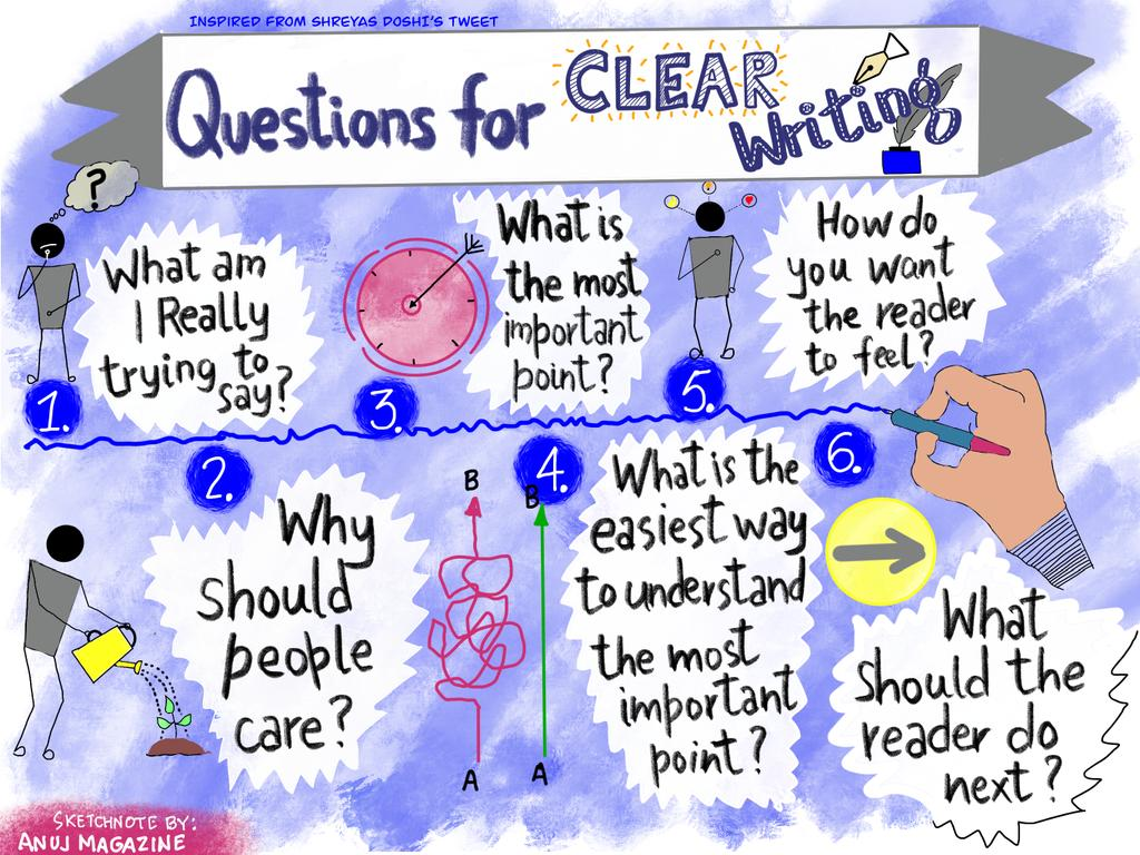 Questions for clear writing