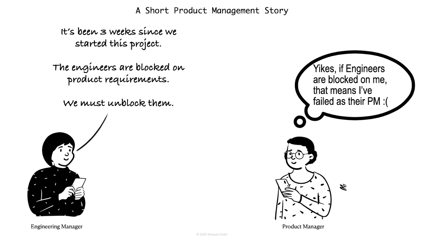 Product manager bias for building