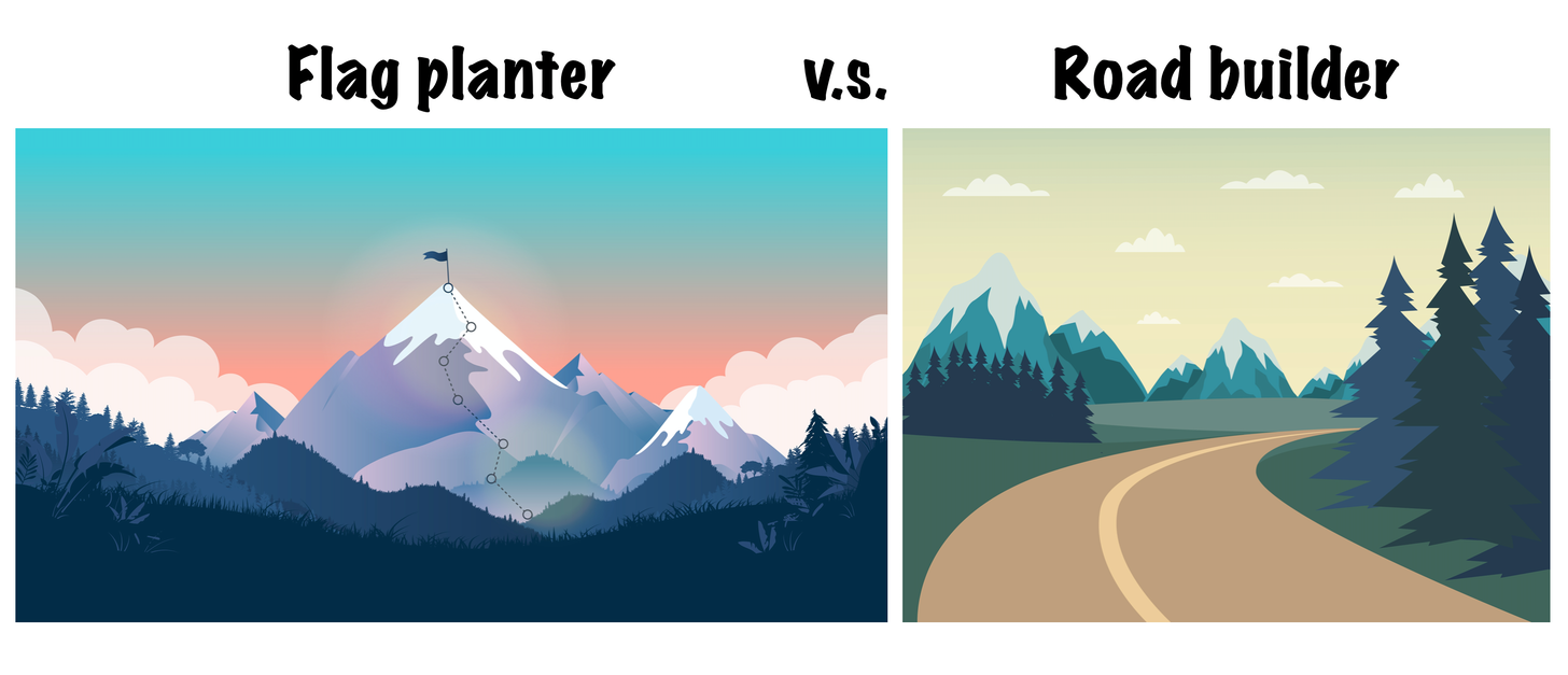 Flag planter vs. road builder products