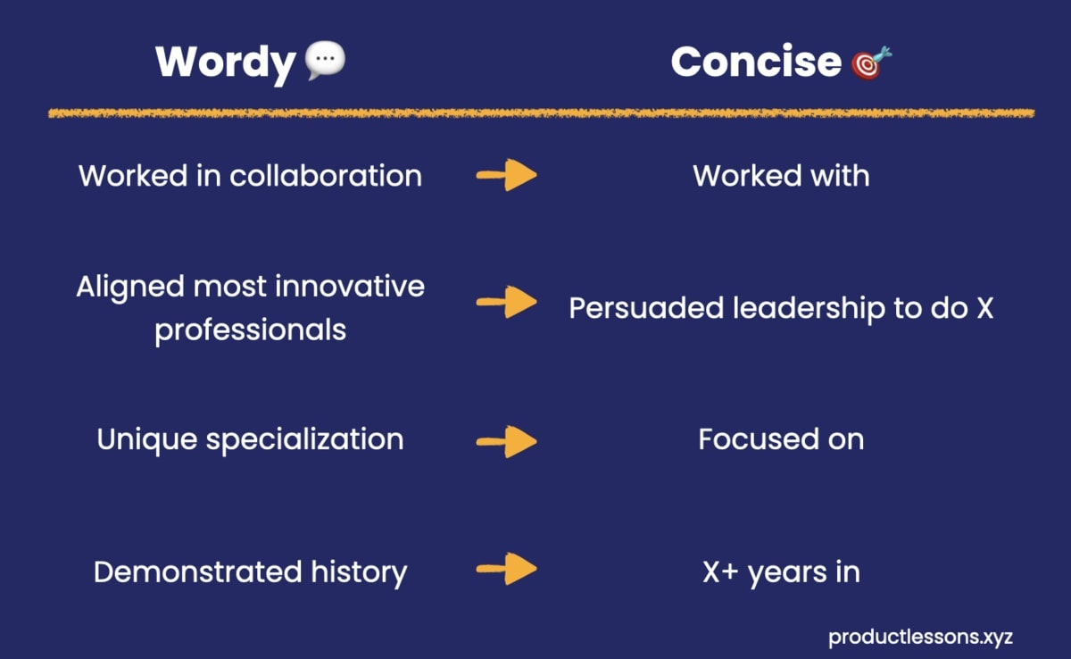 Wordy vs. concise examples