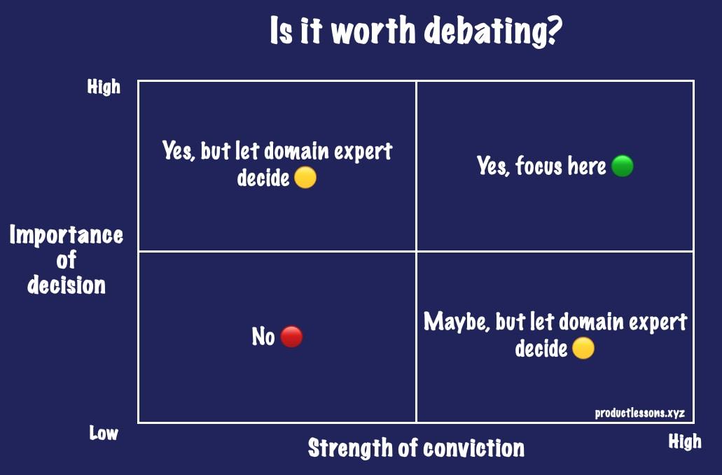 2x2: is it worth debating?
