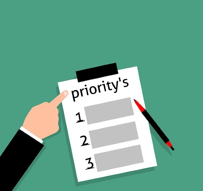 """notebook on green background with """"priority's,1,2,3"""" written on it"""