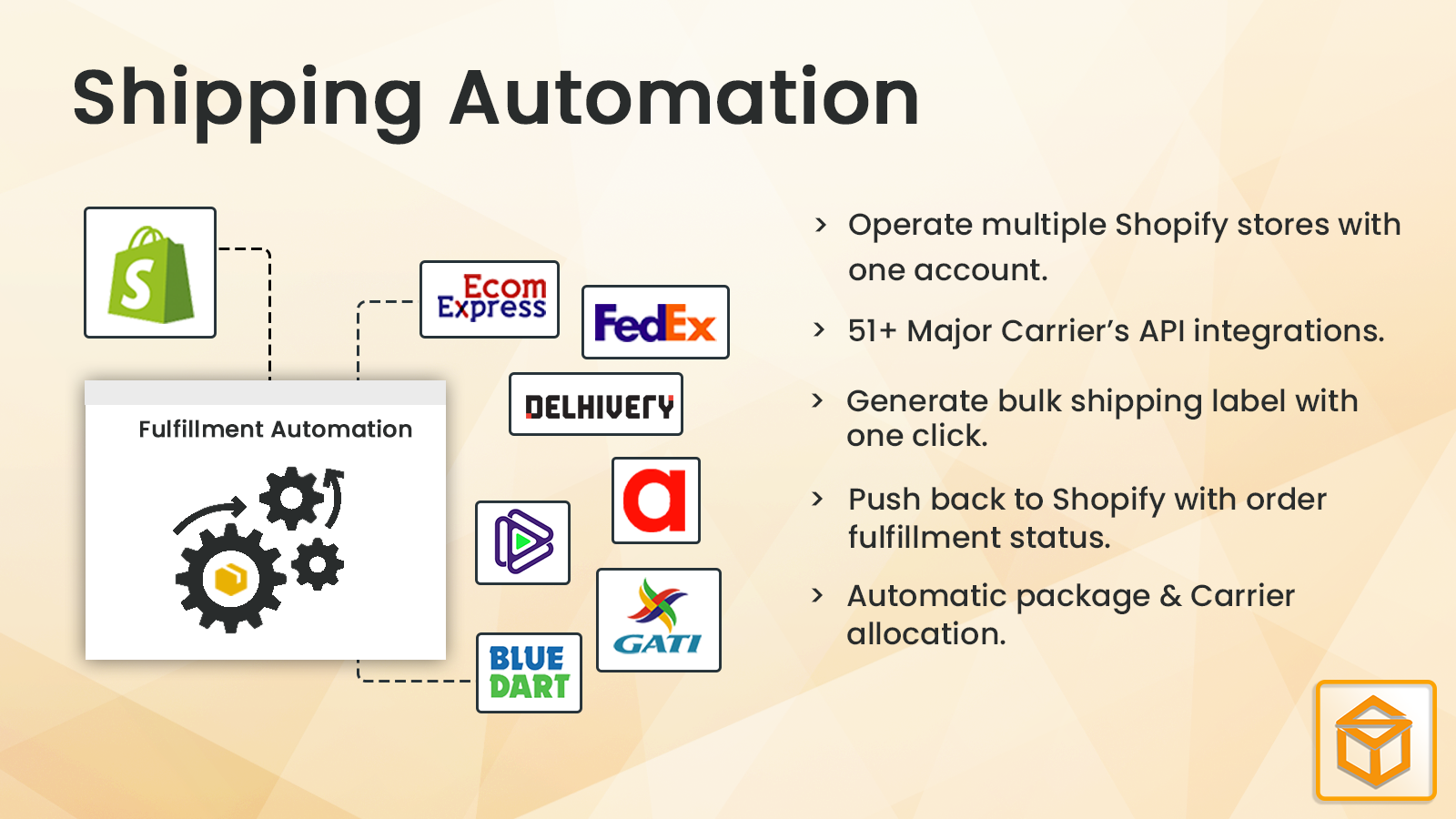 Returns & Shipping Automation