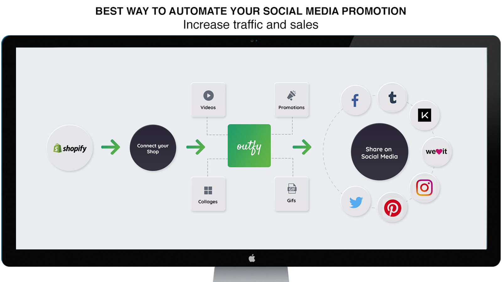 Outfy ‑ Automate Social Media