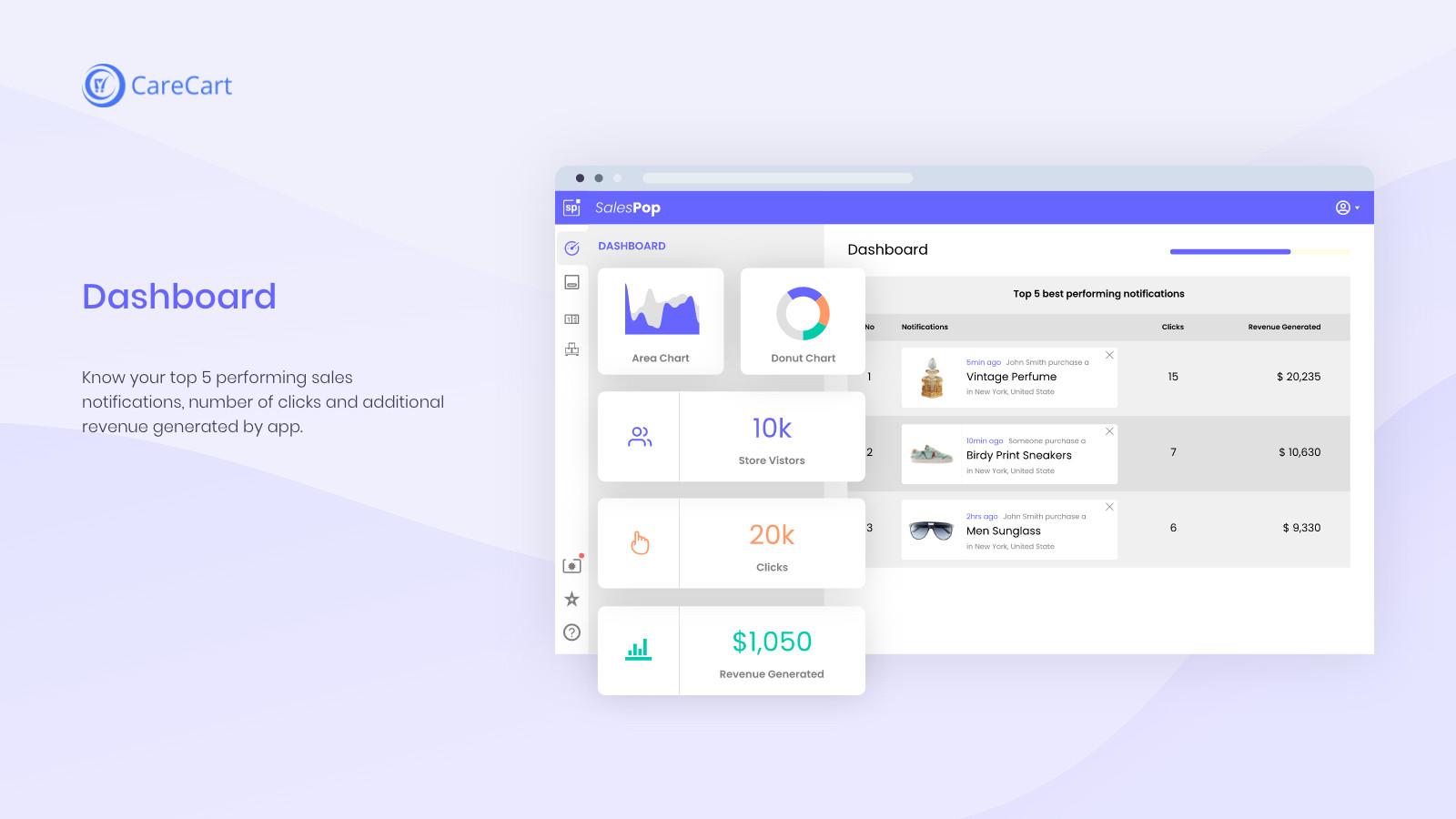 Sales Pop up ‑ Conversion Pro