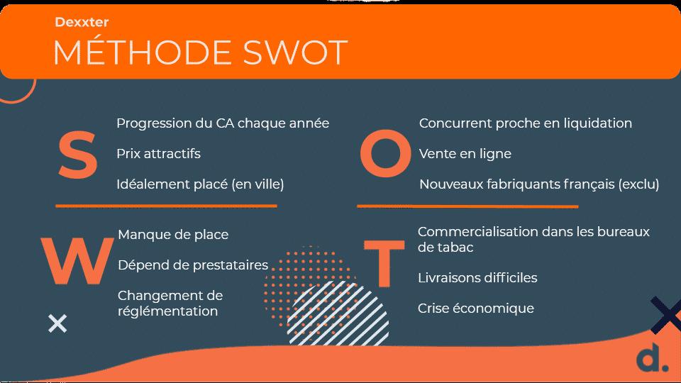 Tableau méthode SWOT exemple