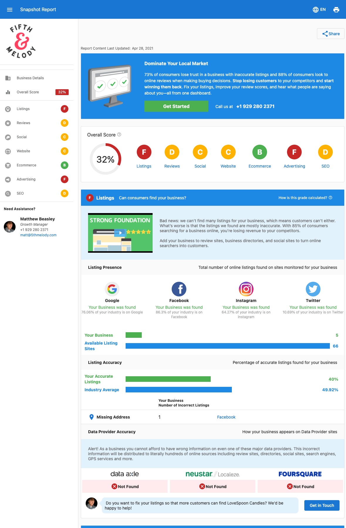 Scan your site for performance
