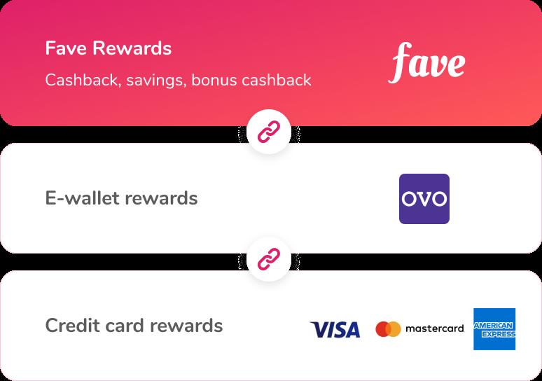 Stack up for triple rewards