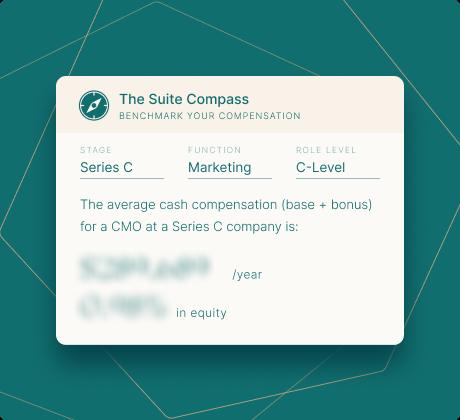 executive compensation data