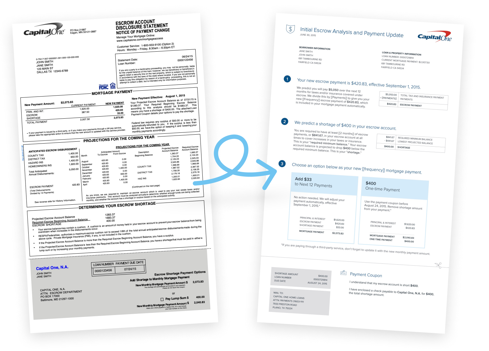 Image showing before and after the statement redesign.