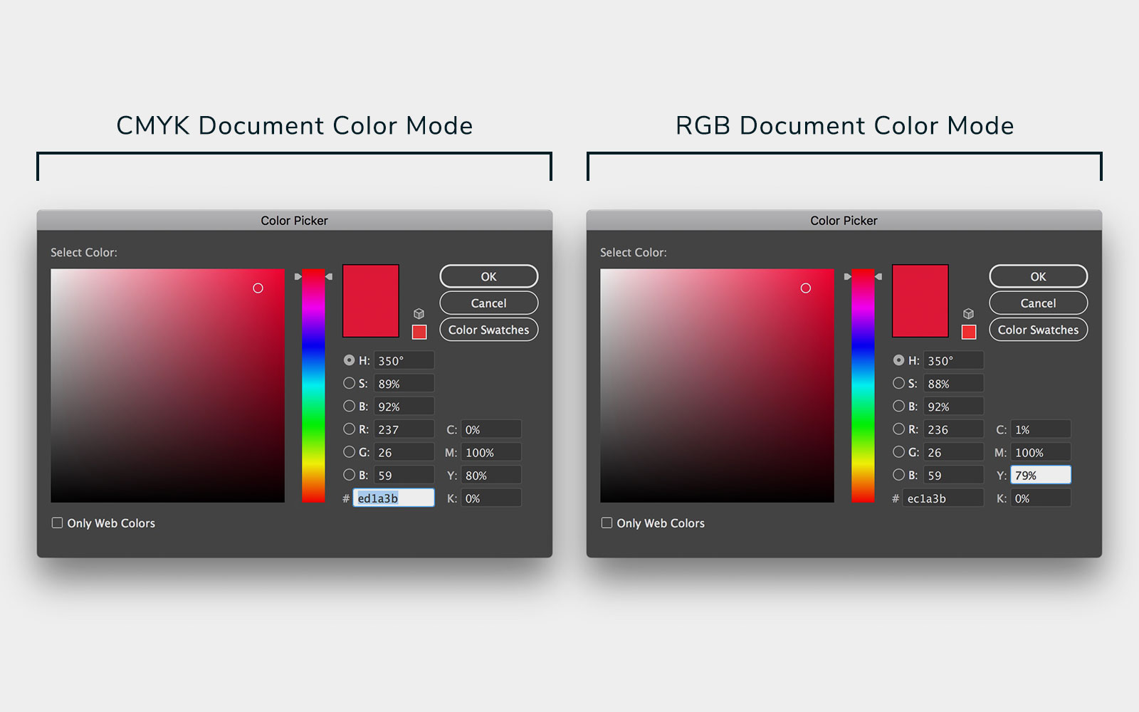 Comparison of the same color in CMYK color mode and RGB color mode