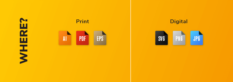 Table showing which logo file formats are best for print and digital