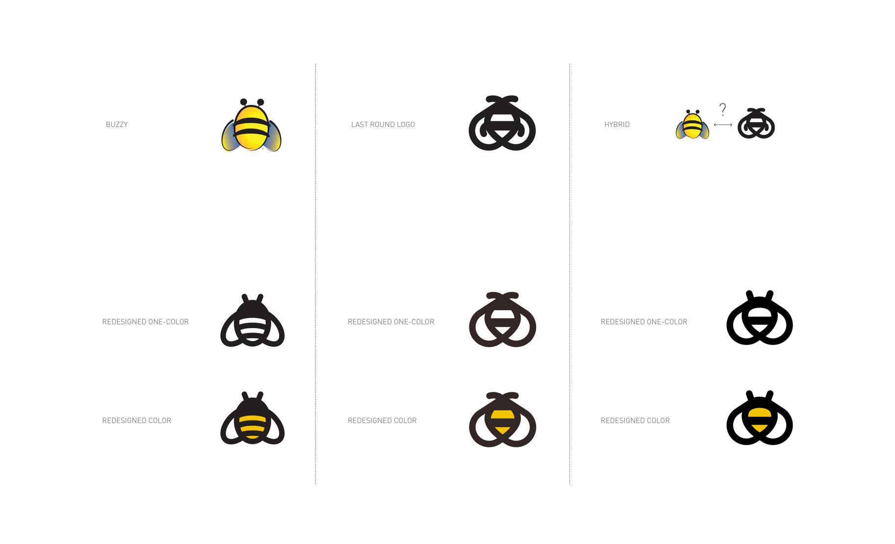 Zarbee's bee evolution
