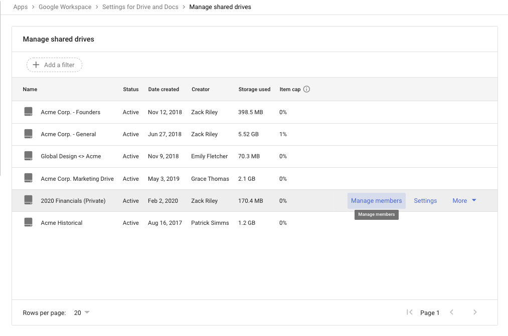 Review shared drives in Google Workspace