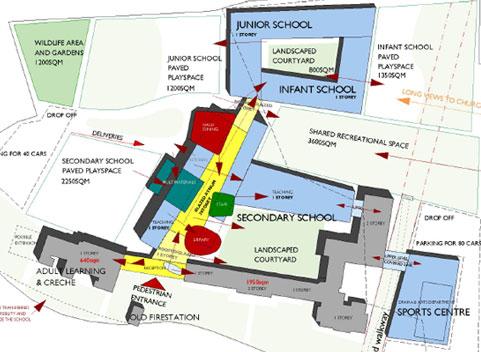Heston Community School