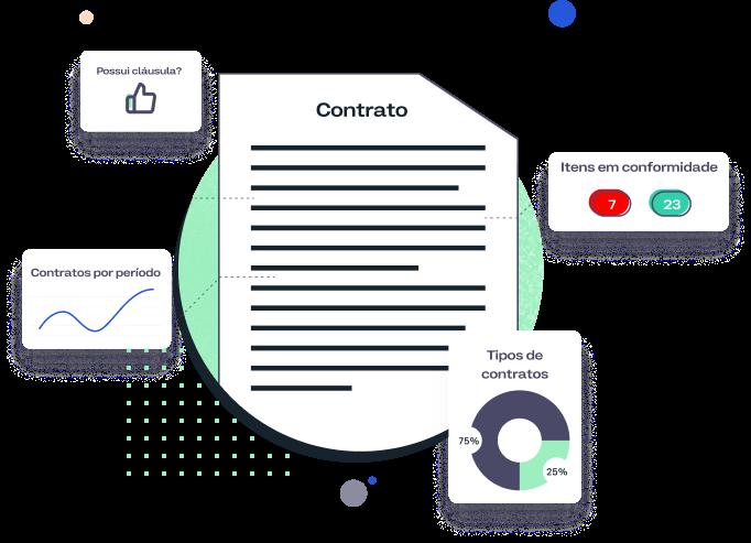 Ilustração sobre revisão de contratos feito pela plataforma Lexter.