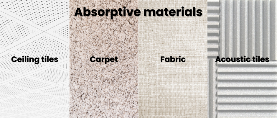 acoustically absorptive materials including ceiling tiles, carpet, fabric and acoustic tiles