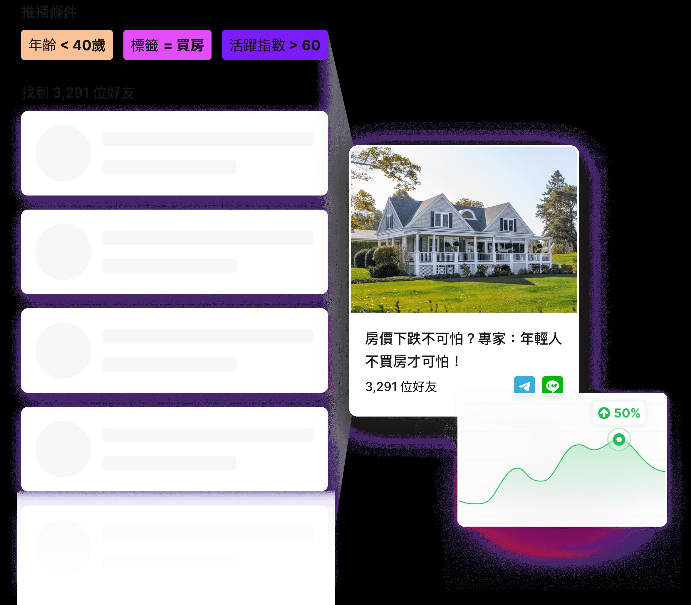 透過 OakMega 標籤系統,推播精準訊息給特定受眾