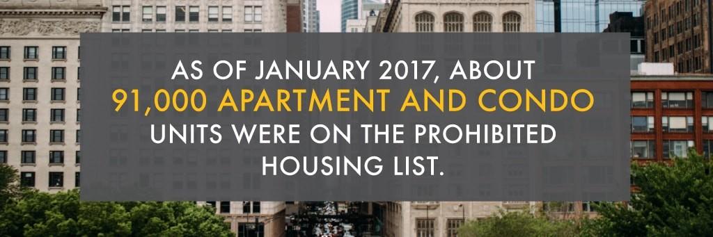 prohibited housing