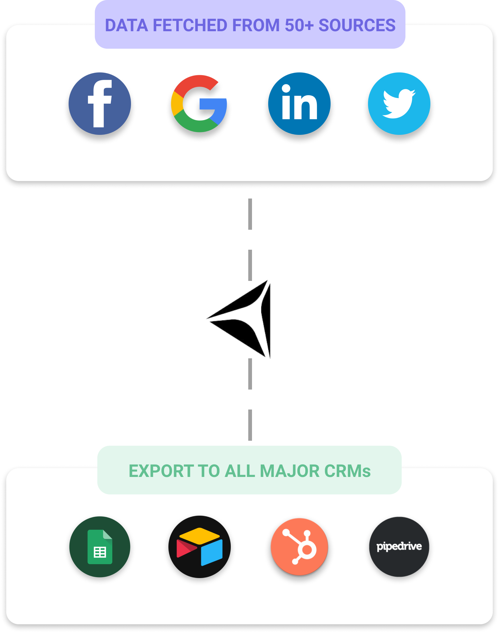 Real Time Data Enrichment with Data Chroma