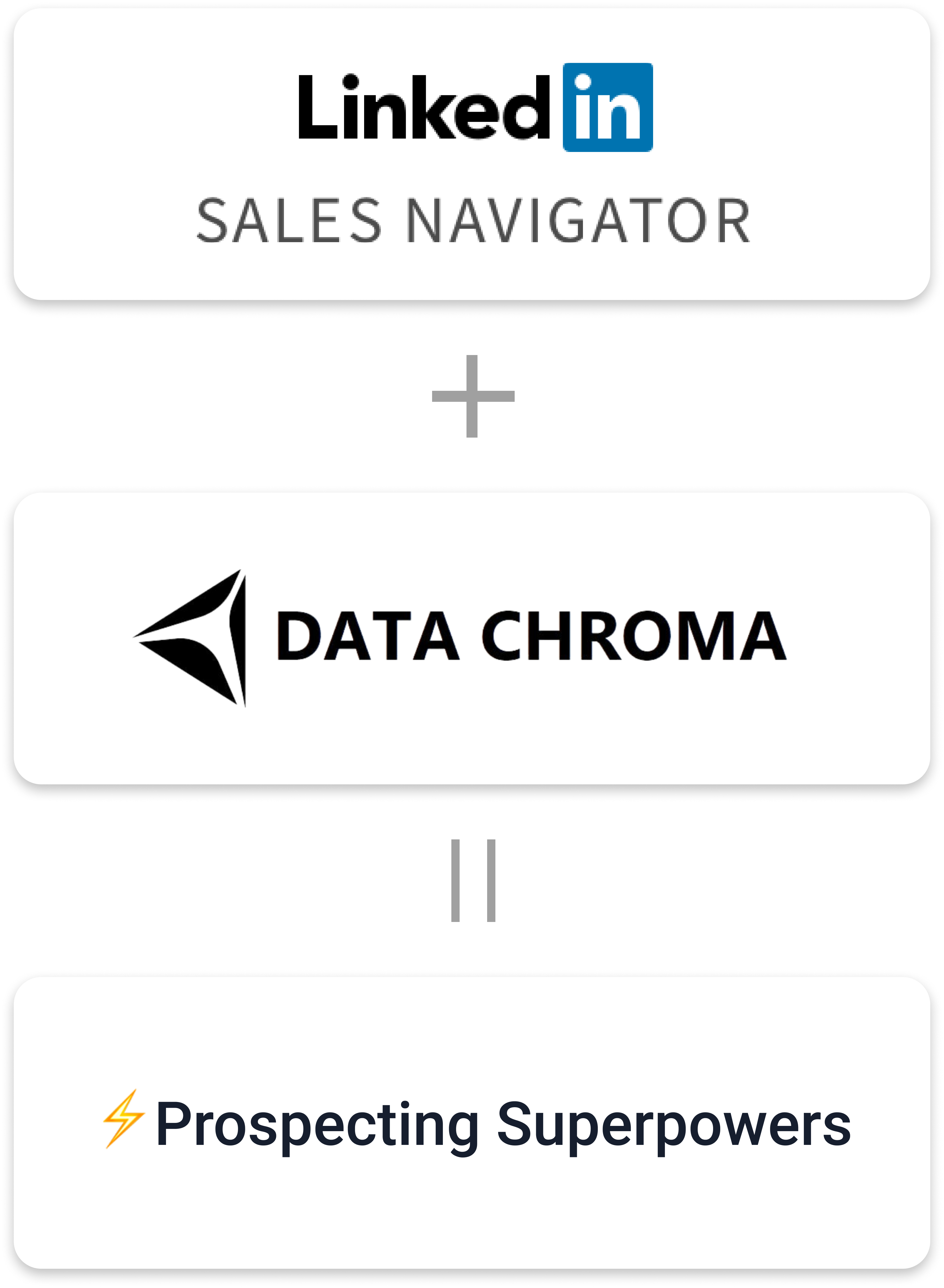 Supercharge Sales Navigator Prospecting with Data Chroma