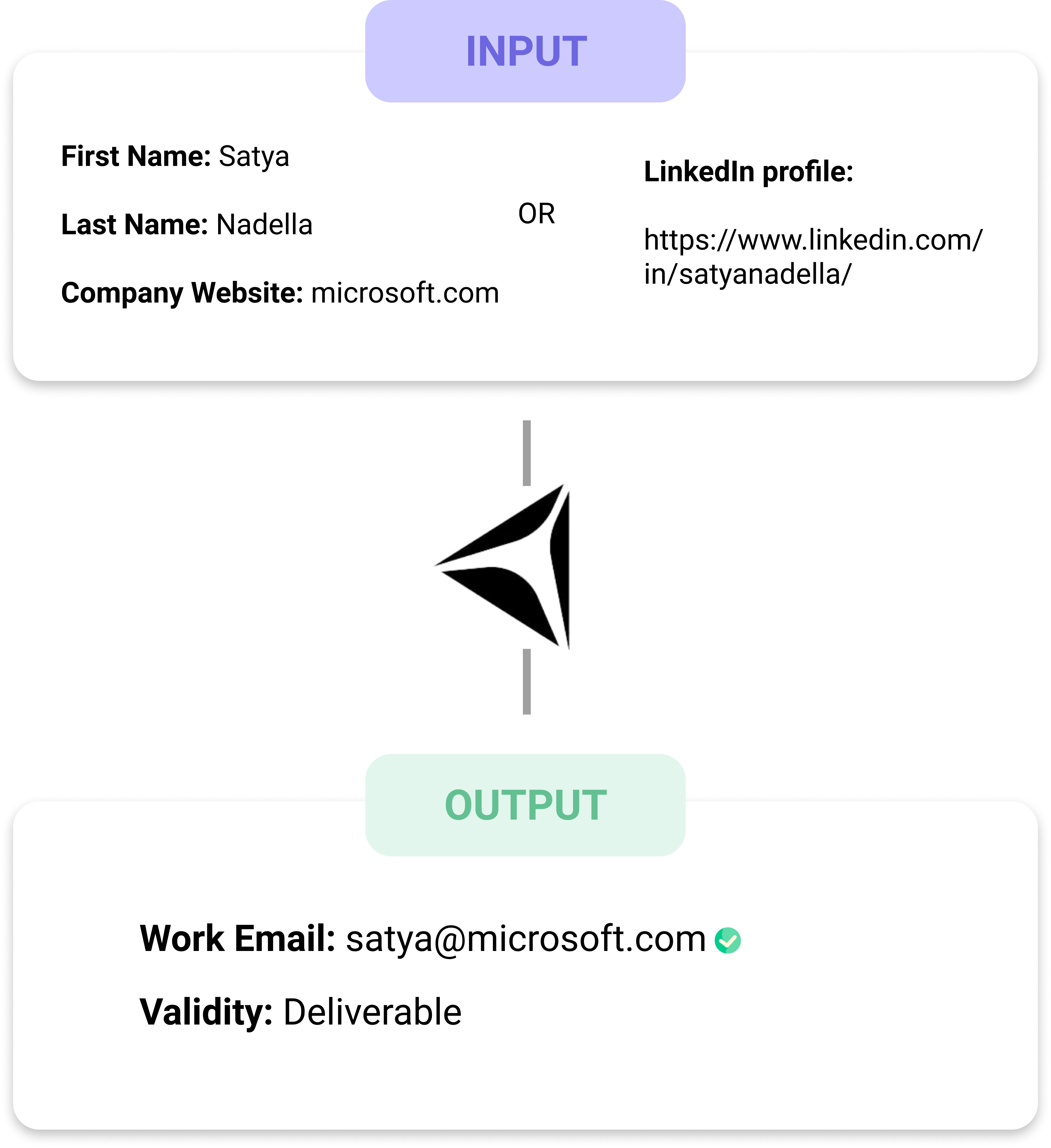 FInd work emails with Data Chroma