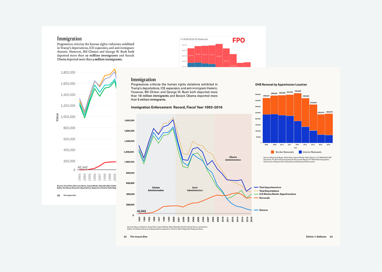 In progress spreads on how to represent and lay out Immigration data