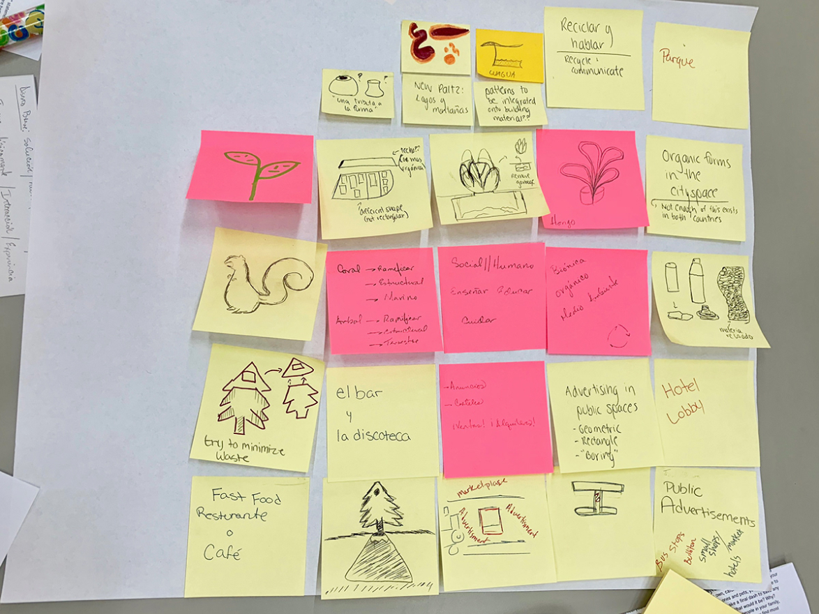 Small sketches and ideas placed on post it's to come up with a innovative design solution