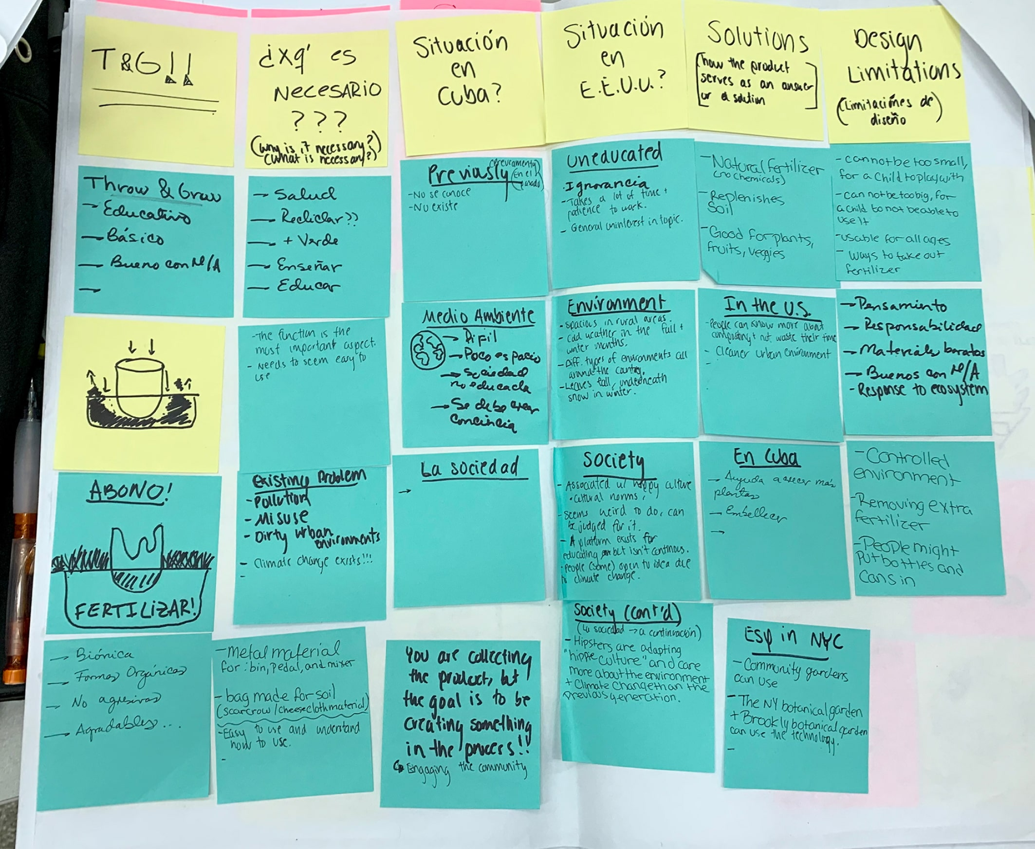 Post it's used to detail the indicated purpose and details that would be described in our initial presentation