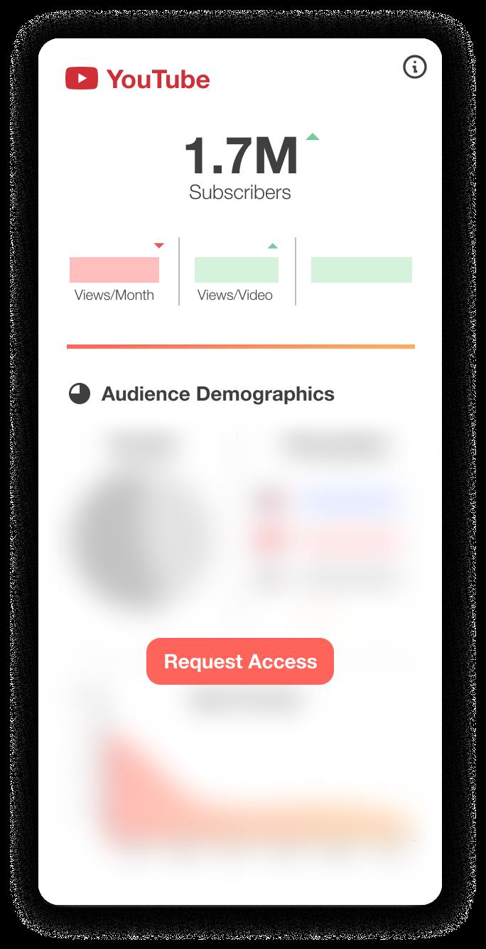 Private view of creator dashboard