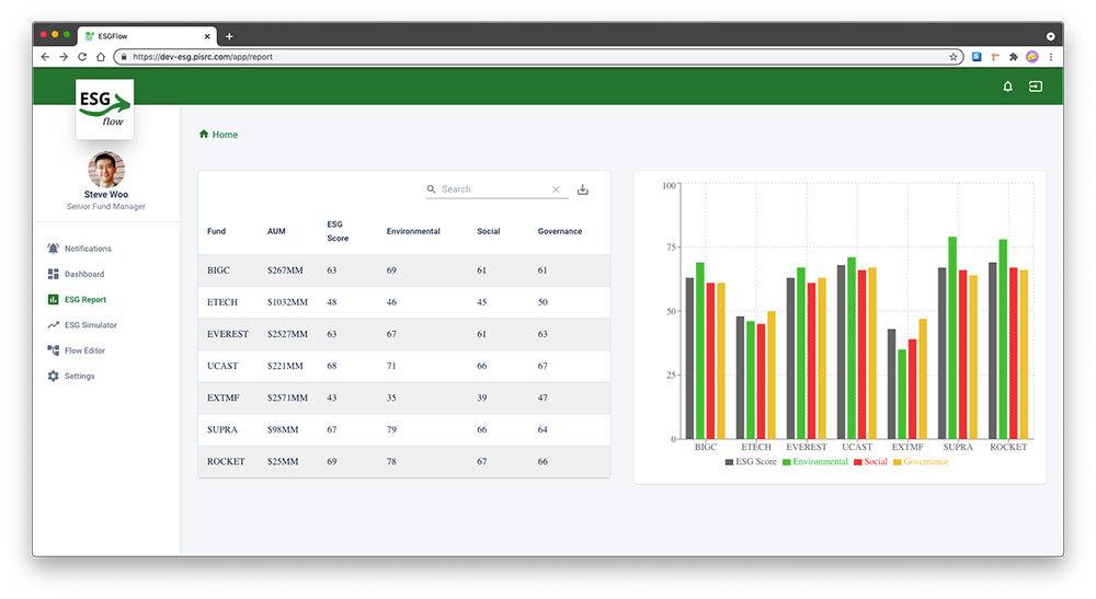 esgflow portfolio screenshot